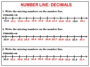 4TH Grade Number Line:  Fractions and Decimals (animated)