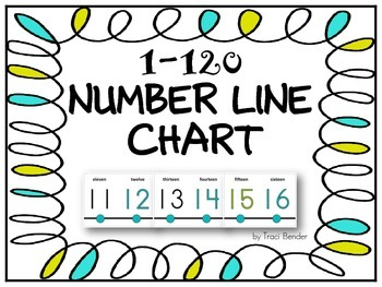 NUMBER LINE CHART {1 - 120}