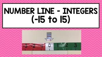 NUMBER LINE - INTEGERS