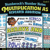 NUMBER NOTES ★ Multiplication As Repeated Addition Worksheets ★ 2nd Grade Doodle