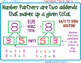 NUMBER PARTNERS FOR 8 AND 9 UNIT 2 LESSON 8 i READY MATH WORKSHEETS POSTERS EXIT