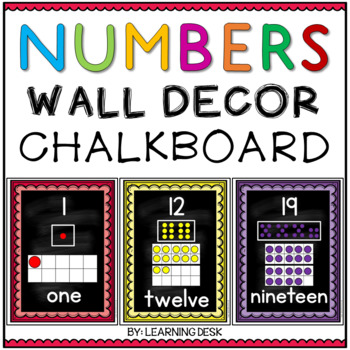 Numbers For Wall