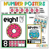 NUMBER POSTERS - Classroom Decor - Math Centers - Counting - Kindergarten