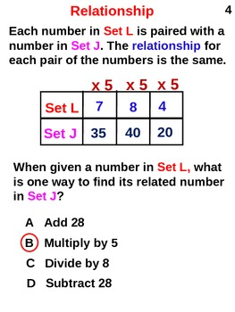 Number Sense and Relationships (animated)
