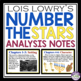 NUMBER THE STARS ANALYSIS NOTES PRESENTATION