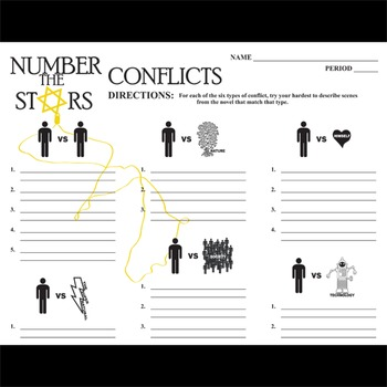 NUMBER THE STARS Conflict Graphic Organizer - 6 Types of Conflict