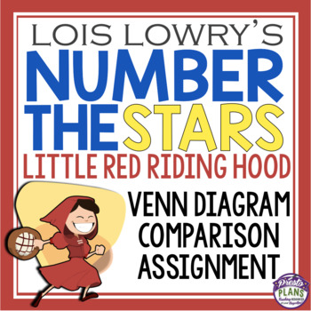 NUMBER THE STARS: LITTLE RED RIDING HOOD COMPARISON ASSIGNMENT