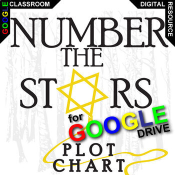 NUMBER THE STARS Plot Chart - Freytag's Pyramid (Created for Digital)