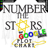 NUMBER THE STARS Plot Chart - Freytag's Pyramid (Created f