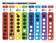 NUMBERED Recorder Fingering Chart - in BOOKWHACKER COLORS