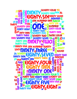WORDLE ART - NUMBERS 0 THROUGH 120 - VERTICAL - WHITE BACKGROUNDS - 11 PAGES