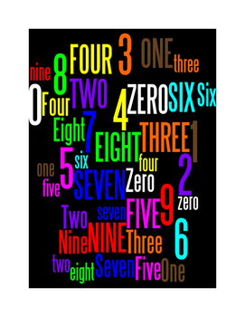 NUMBERS 0 THROUGH 9 - WORDLE POSTER - BLACK WITH COLOR