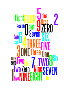 NUMBERS 0 THROUGH 9 - WORDLE POSTER - WHITE WITH COLOR