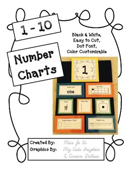 NUMBERS 1 -10 Anchor Charts - Interactive, Customizable