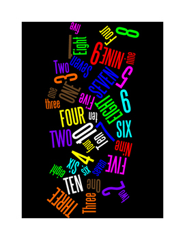 NUMBERS 1 THROUGH 10 - AWW - WORDLE POSTER - BLACK WITH COLOR