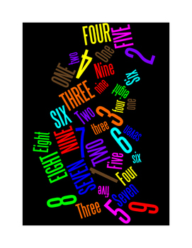 NUMBERS 1 THROUGH 9 - AWW - WORDLE POSTER - BLACK WITH COLOR