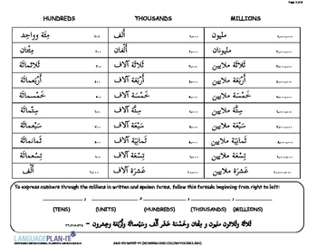 NUMBERS AND COLORS VOCABULARY(ARABIC)