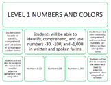 NUMBERS AND COLORS UNIT (ITALIAN)