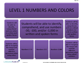 NUMBERS AND COLORS (RUSSIAN 2015 EDITION)