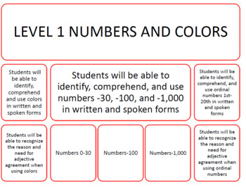 NUMBERS AND COLORS (SPANISH 2017 EDITION)