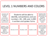 NUMBERS AND COLORS (SPANISH)