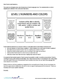 NUMBERS UNIT COMMUNICATION (FRENCH)