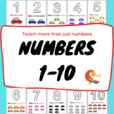 NUMBERS FROM 1 TO 10 IN SPANISH