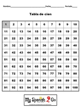 numbers spanish 1 100 worksheet with hundreds chart fun by my spanish 2 go. Black Bedroom Furniture Sets. Home Design Ideas