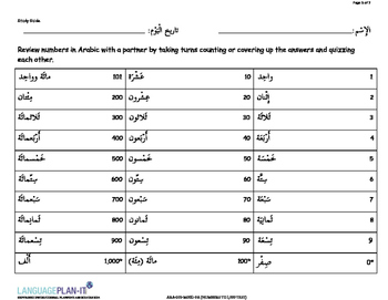 NUMBERS TO 1,000 TEST (ARABIC)