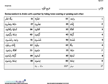 NUMBERS TO 100 TEST (ARABIC)