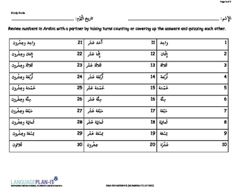 NUMBERS TO 30 TEST (ARABIC)