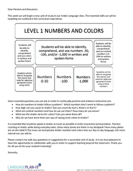 NUMBERS UNIT COMMUNICATION (ARABIC)