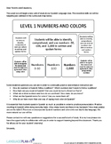 NUMBERS UNIT COMMUNICATION (SPANISH)