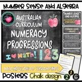 NUMERACY PROGRESSIONS (AUST) - NUMBER SENSE & ALGEBRA  Mul
