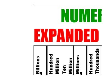 NUMERALS to EXPANDED Form Big Poster