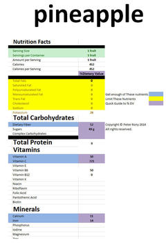 NUTRITION LABELS, FRUITS AND VEGETABLES  (supermarket series)