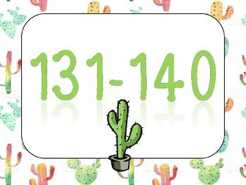 NWEA Cactus Themed Student Self Tracking Chart