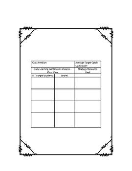 NWEA Data Analysis Worksheet