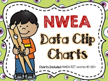NWEA Data Clip Chart - Monster Theme