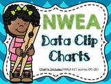 NWEA Data Clip Chart - Ocean Theme
