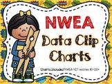 NWEA Data Clip Chart - Superhero Theme