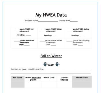 NWEA Data recorder