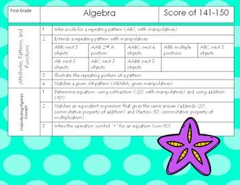 NWEA- First Grade Helper- Algebra Section