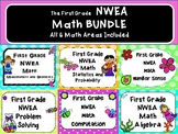 NWEA- First Grade Helper- MATH