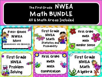 NWEA- First Grade Helper- MATH
