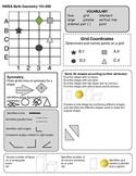 NWEA Geometry