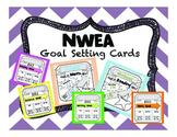 NWEA Goal Setting