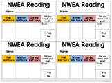 NWEA Goal Setting for Reading & Math