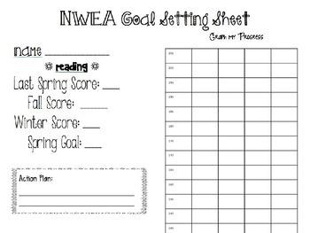 NWEA Goal Setting Worksheet - EDITABLE