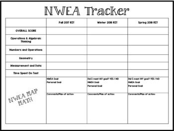 NWEA Goal Tracker
